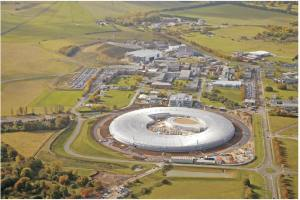 ISIS Neutron Source, Oxfordshire